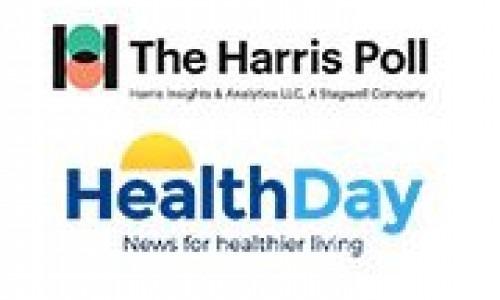 Harris Poll HealthDay